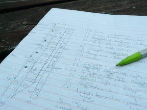 Animation - Mais que planter quand ? Bien planifier son potager @ Beersel